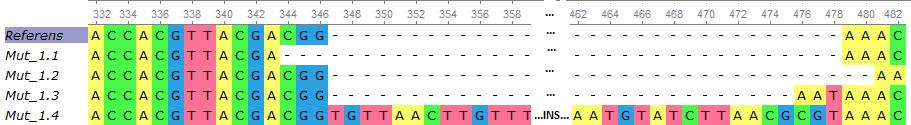 word image 1066 Использование методов редактирования генома CRISPR/CAS для повышения продуктивности сельскохозяйственных животных. II этап – разработка методики внесения генетических конструкций в геном сельскохозяйственных животных