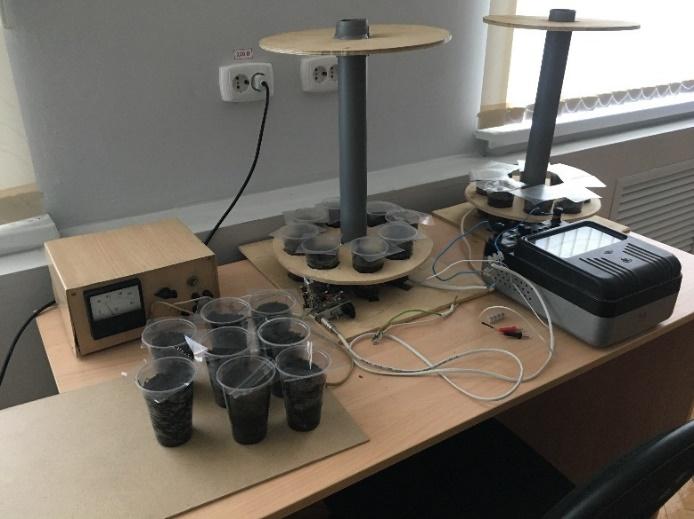 word image 113 Разработка комплекса энергосберегающих элементов технологии выращивания овощных культур в условиях высокотехнологичных культивационных сооружений