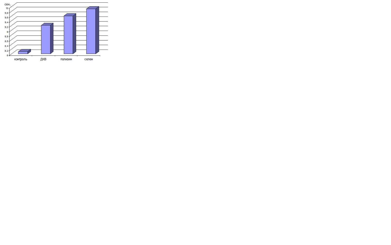 word image 459 Исследование влияния на репродуктивную функцию пчелиных маток и активность сперматогенеза трутней функциональных кормовых добавок, потребляемых пчелиными семьями