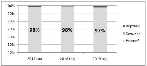 word image 582 Разработка показателей и оценка экспортного потенциала сельхозтоваропроизводителей, в том числе субъектов малого и среднего предпринимательства