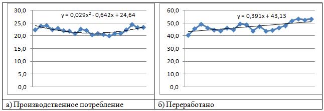 word image 588 Разработка показателей и оценка экспортного потенциала сельхозтоваропроизводителей, в том числе субъектов малого и среднего предпринимательства