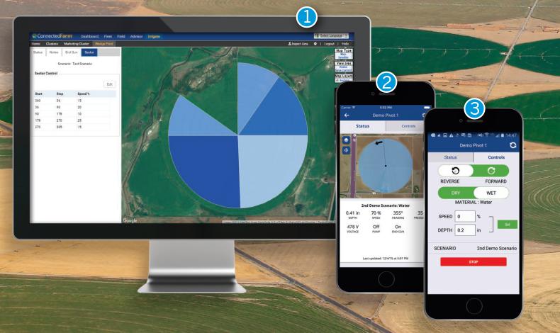 word image 664 Разработка системы управления орошением и роботизированного оросительного комплекса для высокопродуктивного ведения сельского хозяйства