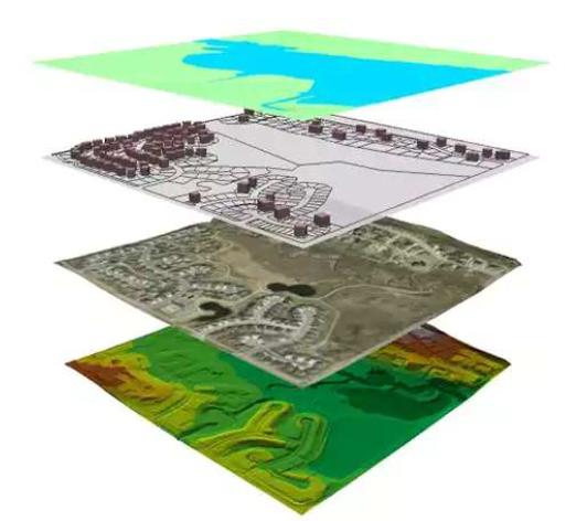 word image 675 Разработка системы управления орошением и роботизированного оросительного комплекса для высокопродуктивного ведения сельского хозяйства