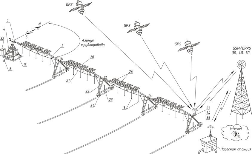 word image 759 Разработка системы управления орошением и роботизированного оросительного комплекса для высокопродуктивного ведения сельского хозяйства