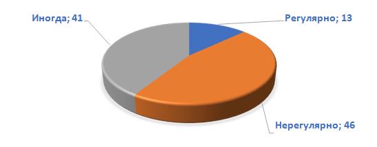 word image 848 Разработка рецептур и технологий переработки сельскохозяйственной продукции в экологически чистые функциональные продукты спортивного питания на основе молочного и немолочного сырья (Том 1)