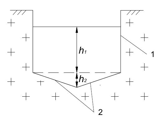 word image 971 Разработка ряда типовых конструкций гидротехнических сооружений для гидромелиоративных систем