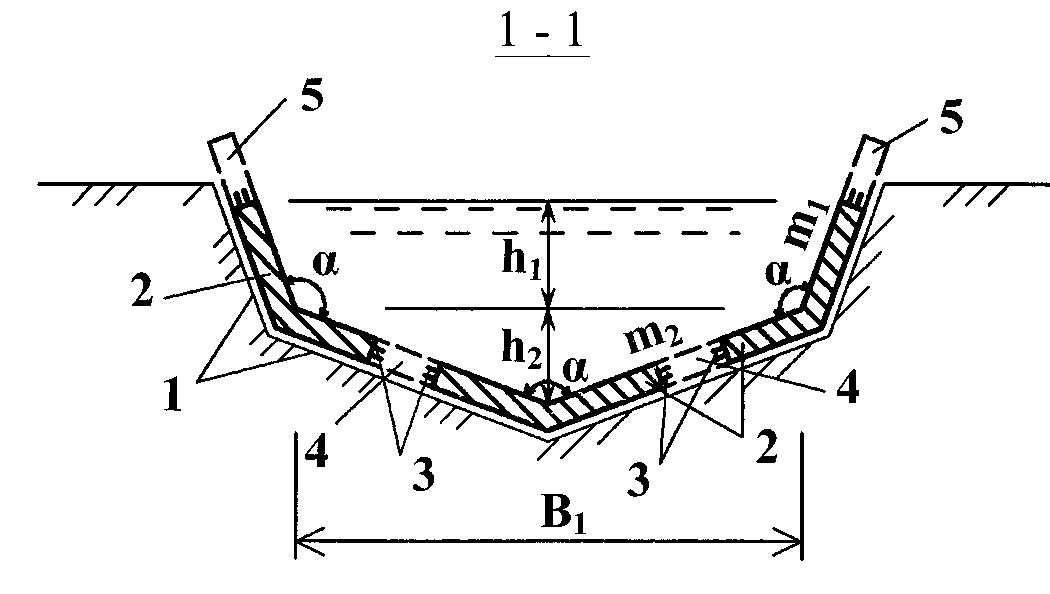 word image 977 Разработка ряда типовых конструкций гидротехнических сооружений для гидромелиоративных систем