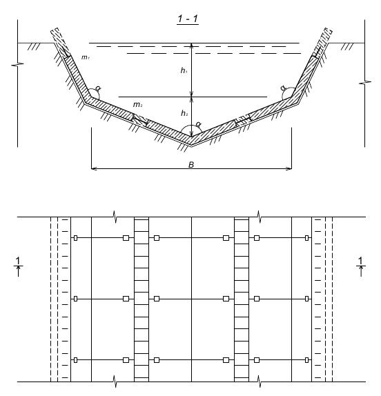 word image 999 Разработка ряда типовых конструкций гидротехнических сооружений для гидромелиоративных систем