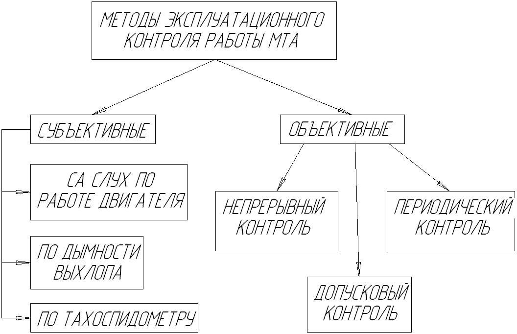 C:\Documents and Settings\Антон\Рабочий стол\Дисс Кадухин\Рис\рис1.2.jpg