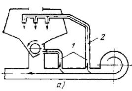 РИС.2-а. Технологические схемы высевающих систем с наддувом