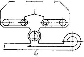РИС.2-б. Технологические схемы высевающих систем без наддува с шлюзовым затвором