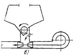 РИС.2-в. Технологические схемы высевающих систем с забором воздуха из атмосферы