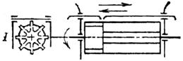 РИС.3-I. Flexi-coil 1000
