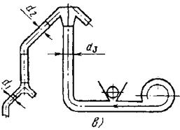 РИС.4-в. Схема общего высева двухступенчатого распределения