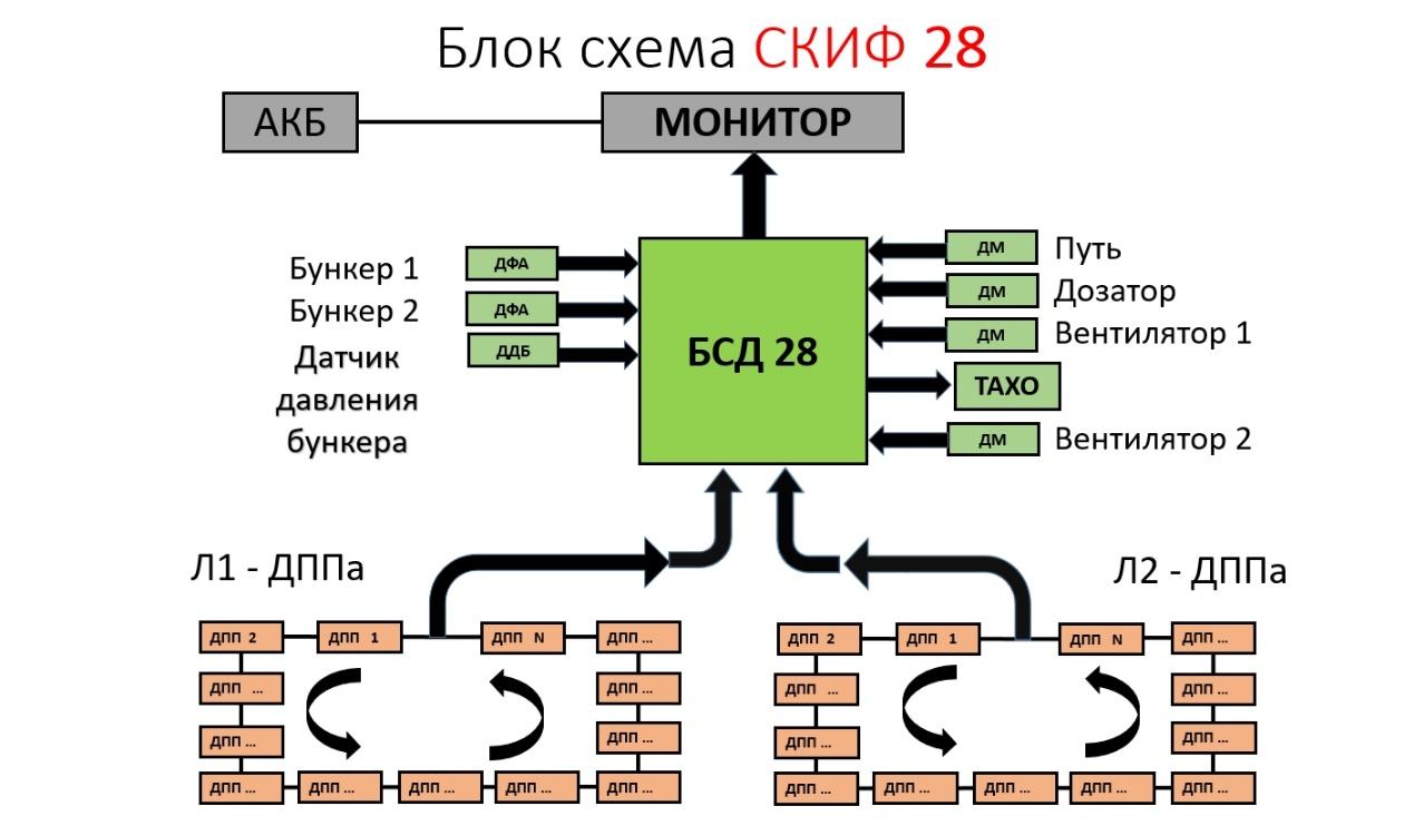 Скриншот 29-12-2020 075201