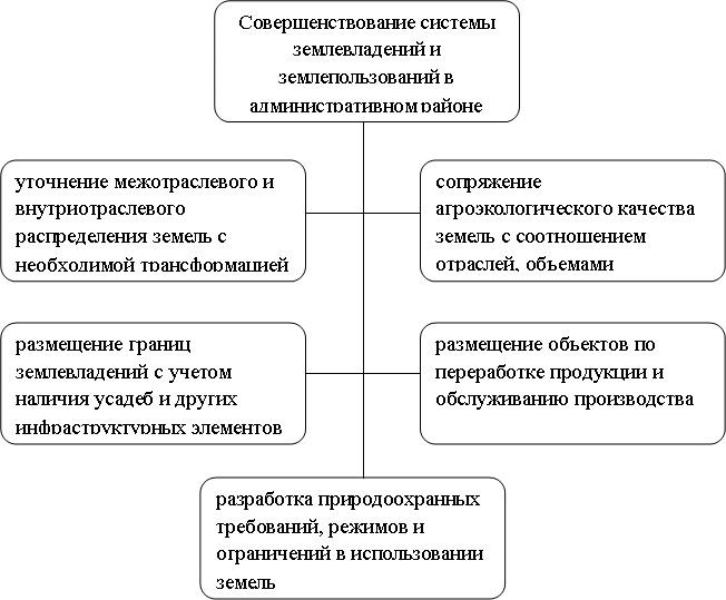 Совершенстование системы ЗВ ЗП.jpg