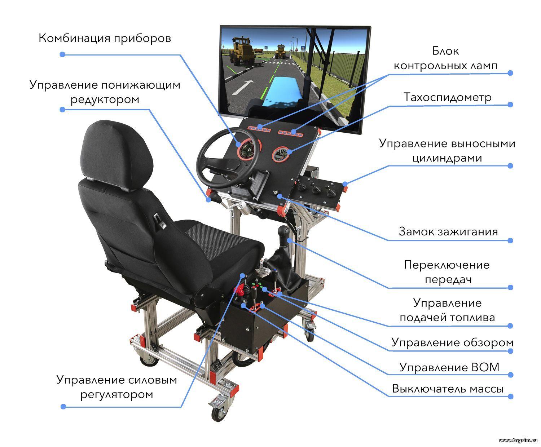 учебный тренажер-симулятор трактора