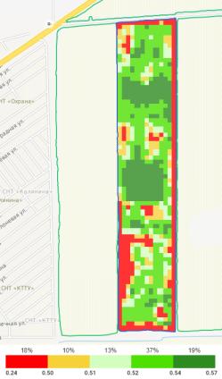 word image 1009 Прогнозирование и мониторинг научно-технологического развития АПК: технологии точного сельского хозяйства, включая автоматизацию и роботизацию