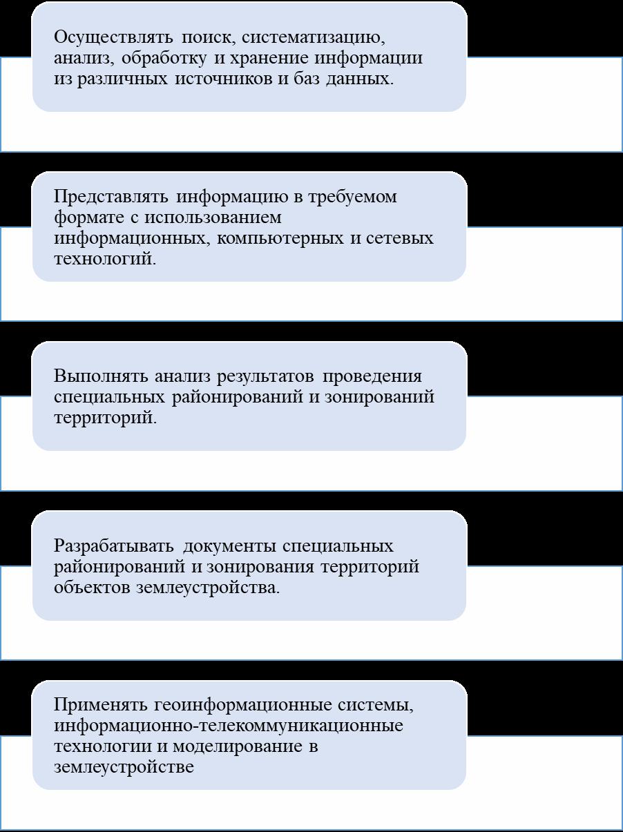 word image 109 Мониторинг и анализ образовательной деятельности образовательных организаций аграрного профиля в условиях «регуляторной гильотины»
