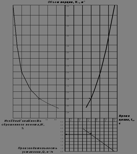 word image 1096 Разработка технологии снижения (устранения) неприятных запахов от продуктов жизнедеятельности птицы. ускорения процессов их подготовки к использованию в сельском хозяйстве