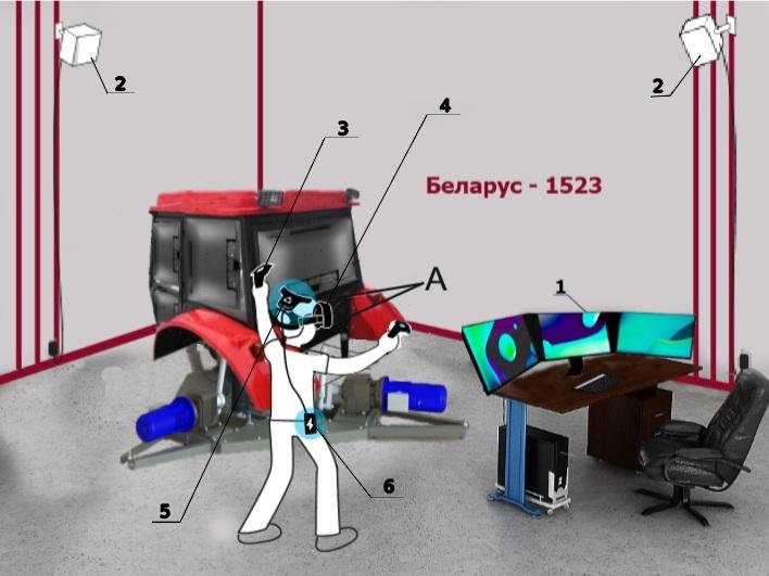 word image 111 Разработка автоматизированного учебного тренажерного комплекса управления тракторной техникой и сельскохозяйственными агрегатами