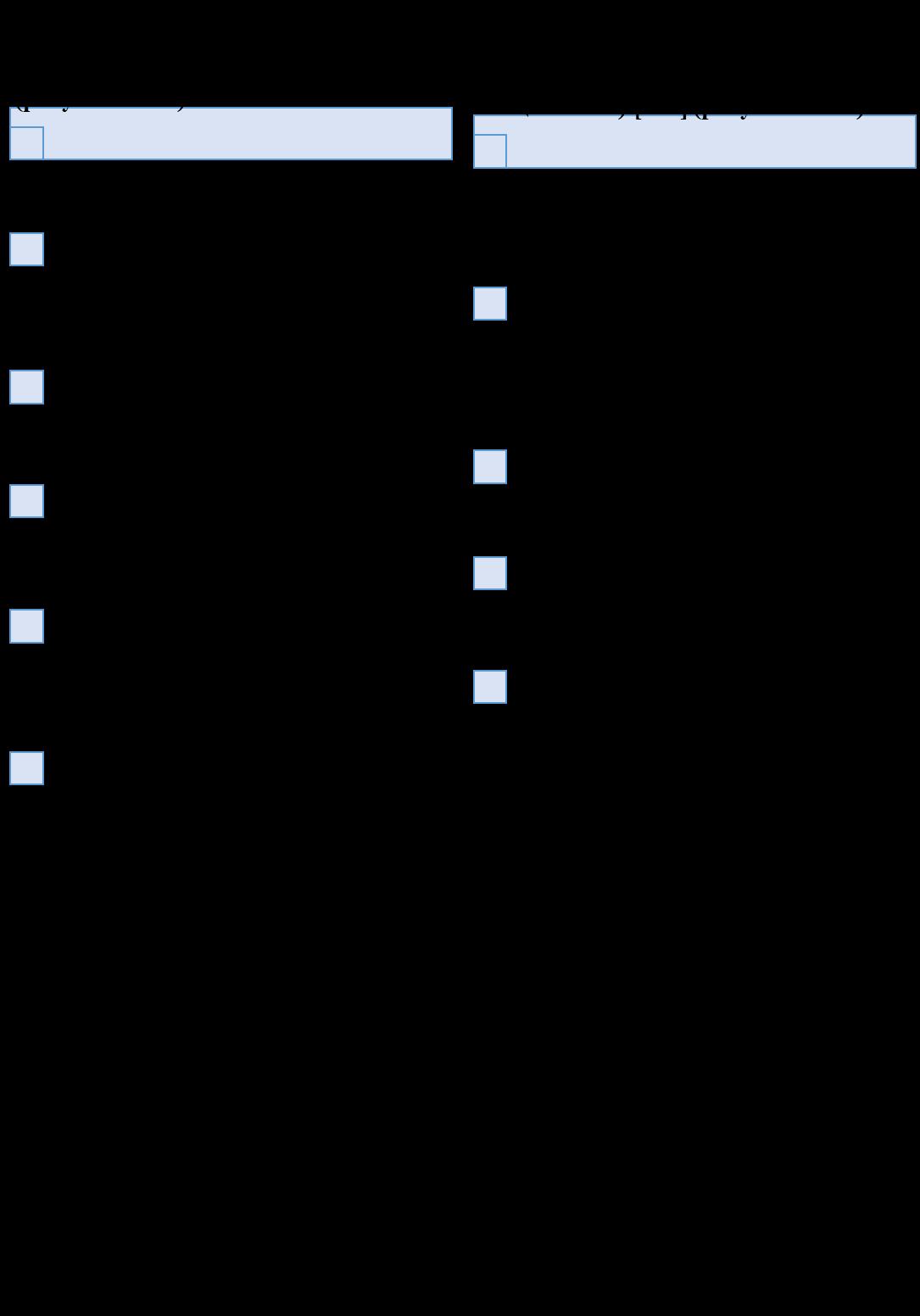 word image 111 Мониторинг и анализ образовательной деятельности образовательных организаций аграрного профиля в условиях «регуляторной гильотины»