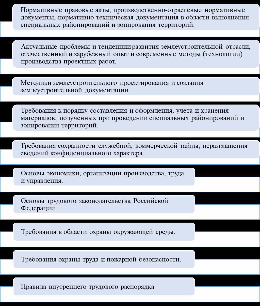 word image 115 Мониторинг и анализ образовательной деятельности образовательных организаций аграрного профиля в условиях «регуляторной гильотины»