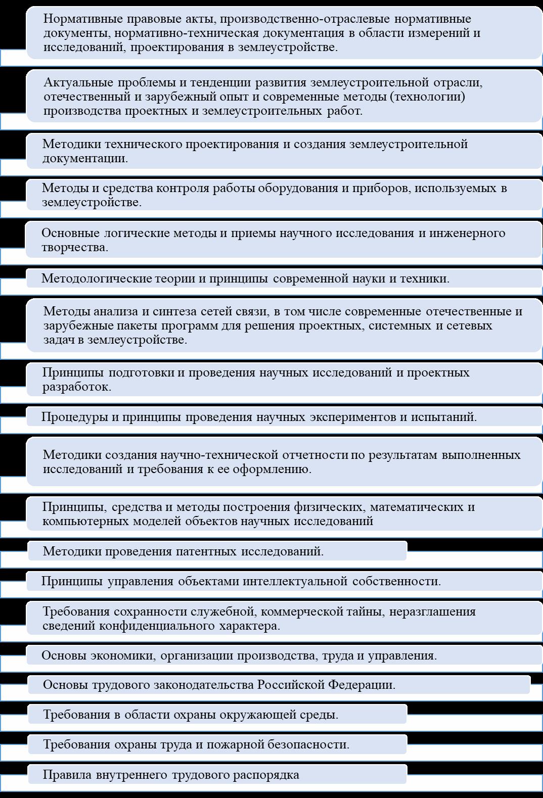 word image 119 Мониторинг и анализ образовательной деятельности образовательных организаций аграрного профиля в условиях «регуляторной гильотины»