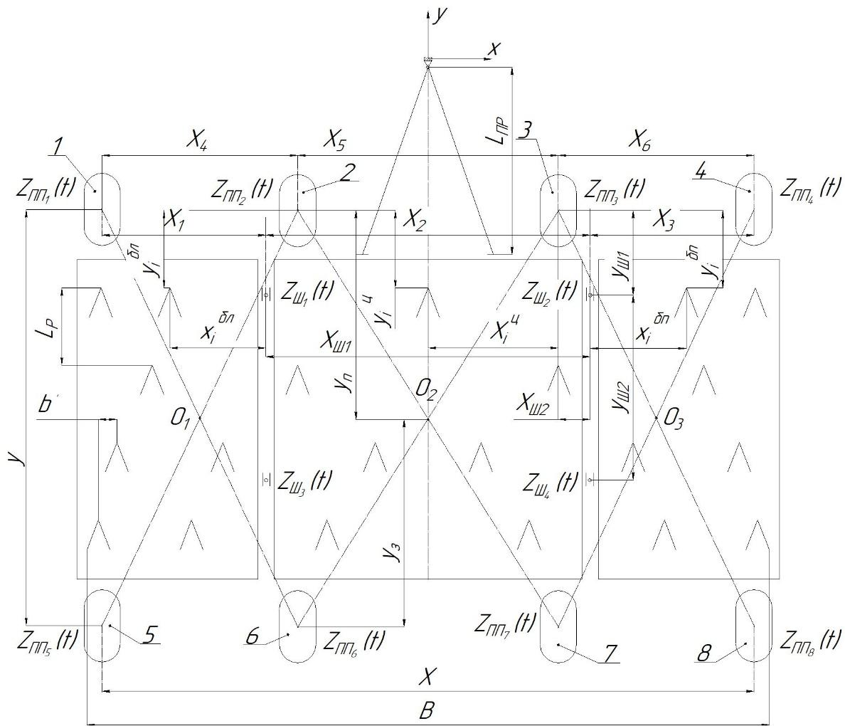 word image 182 Разработка конструктивной схемы и обоснование параметров почвообрабатывающего посевного агрегата с пневматическим высевом семян для тракторов класса тяги 5