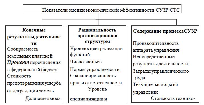 word image 184 Разработка методологии формирования региональных программ комплексного развития сельских территорий