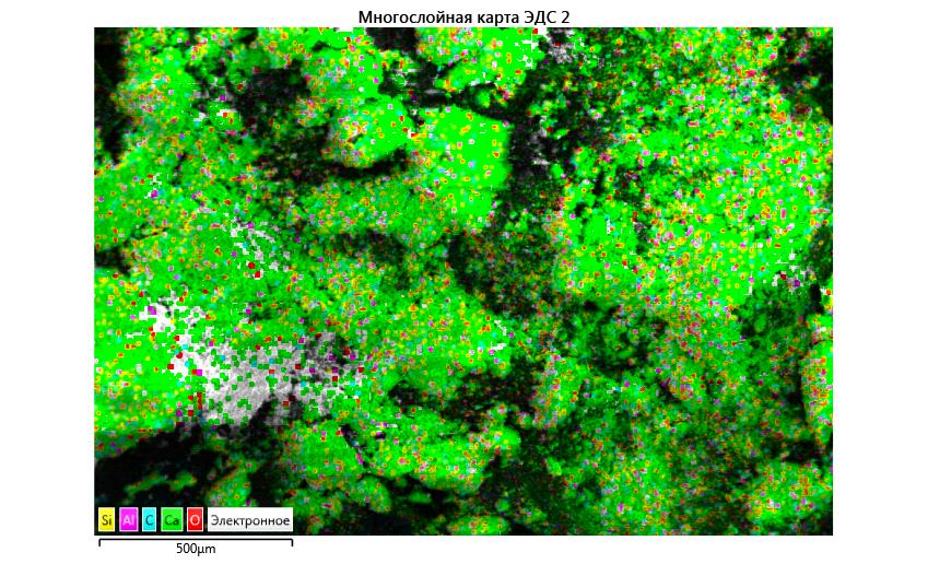 word image 676 Оценка влияния пространственного варьирования свойств почвы на продукционный процесс и качество продукции в севообороте хозяйства, аккредитованного по международным стандартам «Органик»