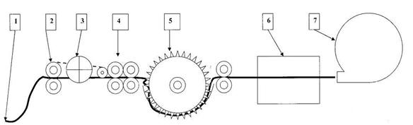 word image 756 Конвергенция инновационных технологий и технического обеспечения первичной переработки льнотресты на блочно-модульных мобильных агрегатах