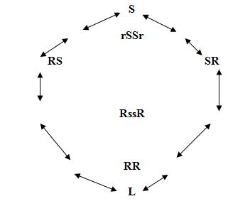 word image 781 Разработка методических рекомендаций по оздоровлению оленеводческих хозяйств от бруцеллеза северных оленей