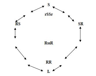 word image 783 Разработка методических рекомендаций по оздоровлению оленеводческих хозяйств от бруцеллеза северных оленей