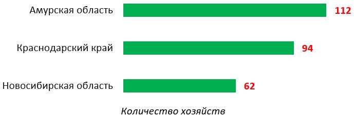 word image 920 Прогнозирование и мониторинг научно-технологического развития АПК: технологии точного сельского хозяйства, включая автоматизацию и роботизацию