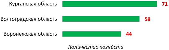word image 927 Прогнозирование и мониторинг научно-технологического развития АПК: технологии точного сельского хозяйства, включая автоматизацию и роботизацию