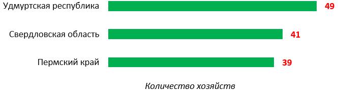 word image 939 Прогнозирование и мониторинг научно-технологического развития АПК: технологии точного сельского хозяйства, включая автоматизацию и роботизацию