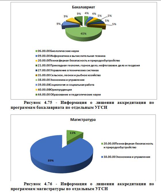 word image 94 Мониторинг и анализ образовательной деятельности образовательных организаций аграрного профиля в условиях «регуляторной гильотины»