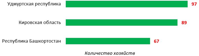 word image 942 Прогнозирование и мониторинг научно-технологического развития АПК: технологии точного сельского хозяйства, включая автоматизацию и роботизацию