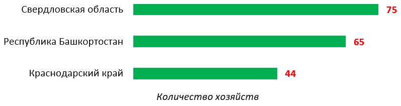word image 944 Прогнозирование и мониторинг научно-технологического развития АПК: технологии точного сельского хозяйства, включая автоматизацию и роботизацию